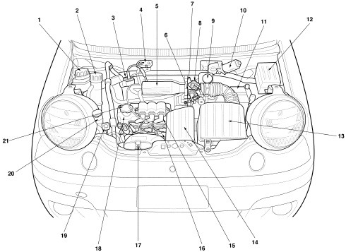 Watch additionally Mack Truck Wiring Diagram Pdf moreover Car Body Design further 2009 Nissan Rogue Power Supply Ground Circuit And Wiring Diagram furthermore Car Partscar Assamble Partsbasic Car. on vehicle wiring diagrams pdf